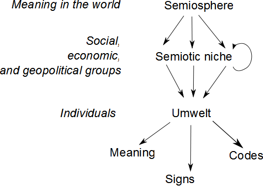 astrophotography subculture and a semiotic analysis Analysis of the building blocks of meaning, including signs hegemony according to antonio gramsci, hegemony is a social condition in which hierarchy is maintained not just by overt power (eg, military), but also by widespread acceptance of ideologies that legitimate authority and inequality, ideologies so powerful that many cannot even.
